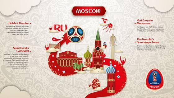Rezultaty śmietniska mass mediów. - Page 3 Moskwa10