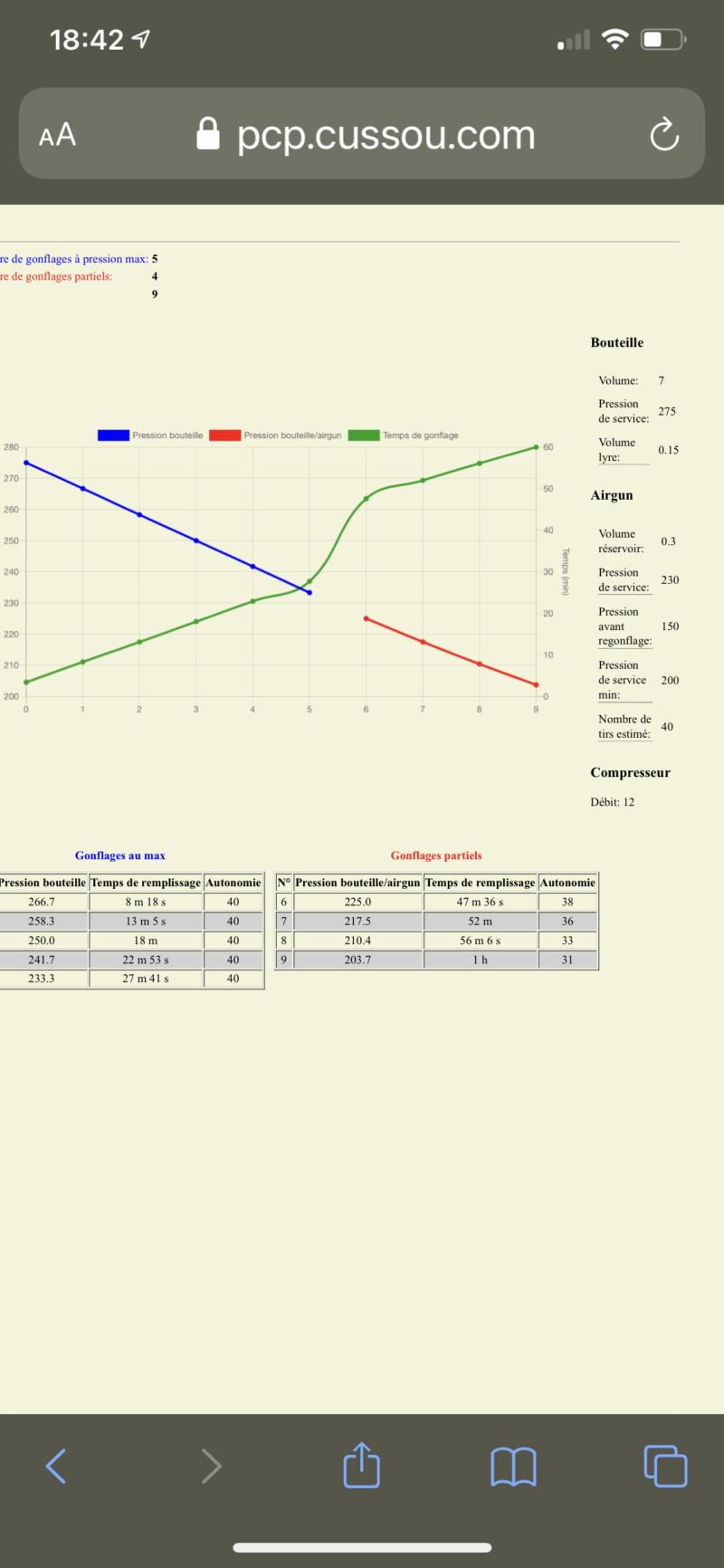 PCP: calculateur du nombre de remplissages/gonflages avec une bouteille - Page 5 38594d10