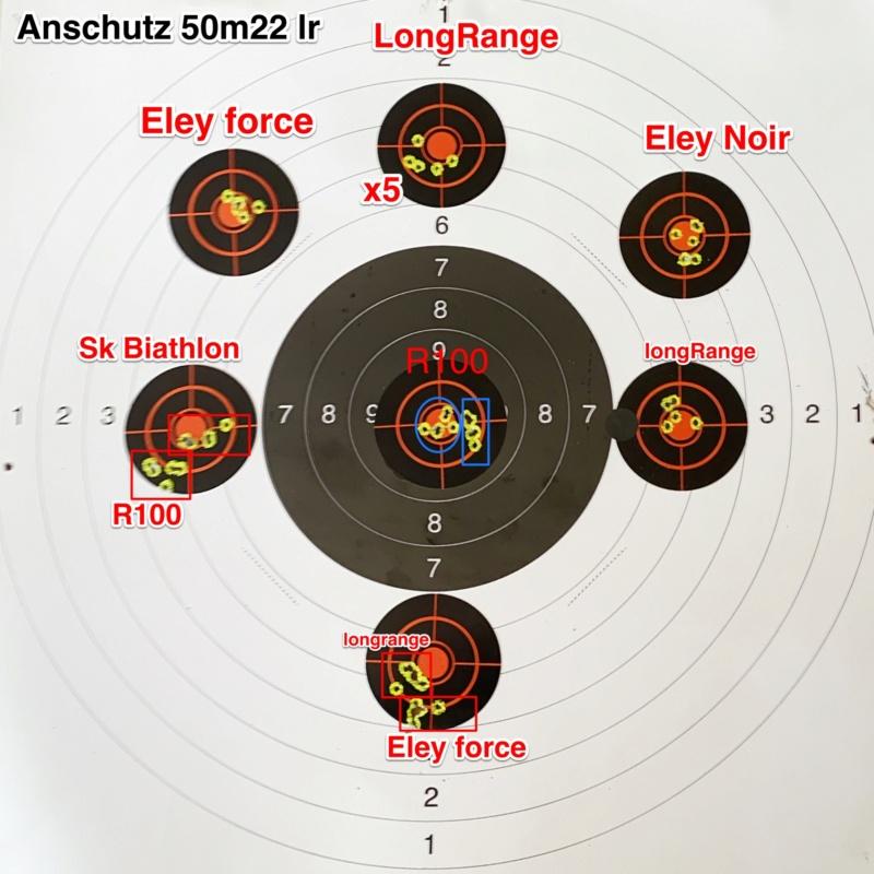 Groupe size mode de calcul Submoa, ballistic-x, targetScan  ?  - Page 3 7d9f7e10