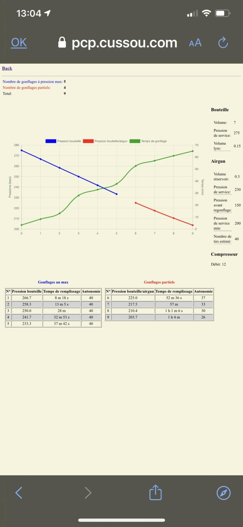 PCP: calculateur du nombre de remplissages/gonflages avec une bouteille - Page 5 8f4b5f10