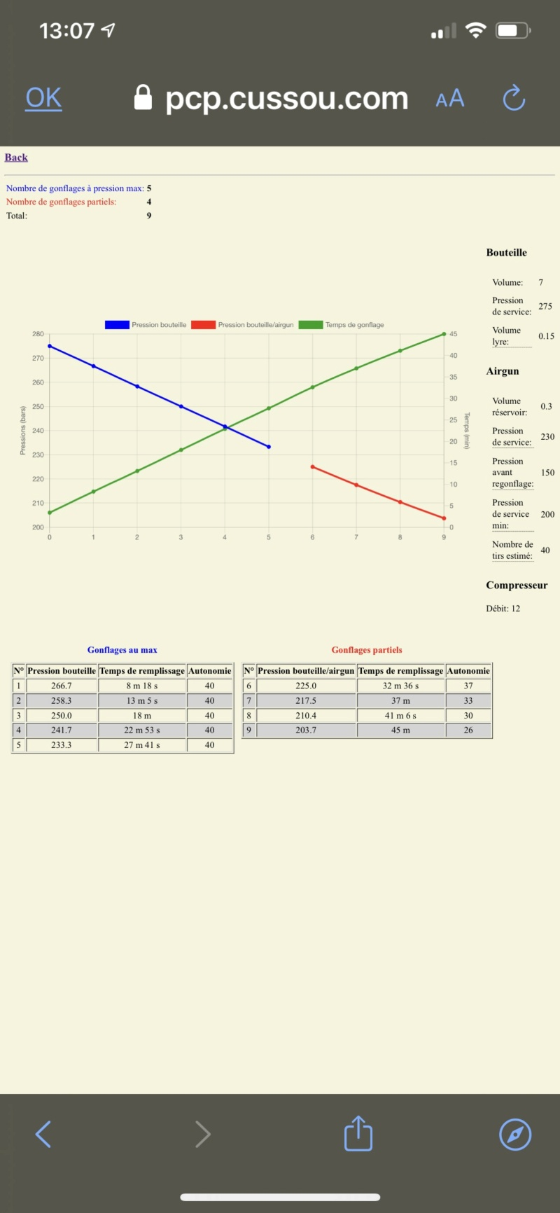 PCP: calculateur du nombre de remplissages/gonflages avec une bouteille - Page 5 Bd3ed710
