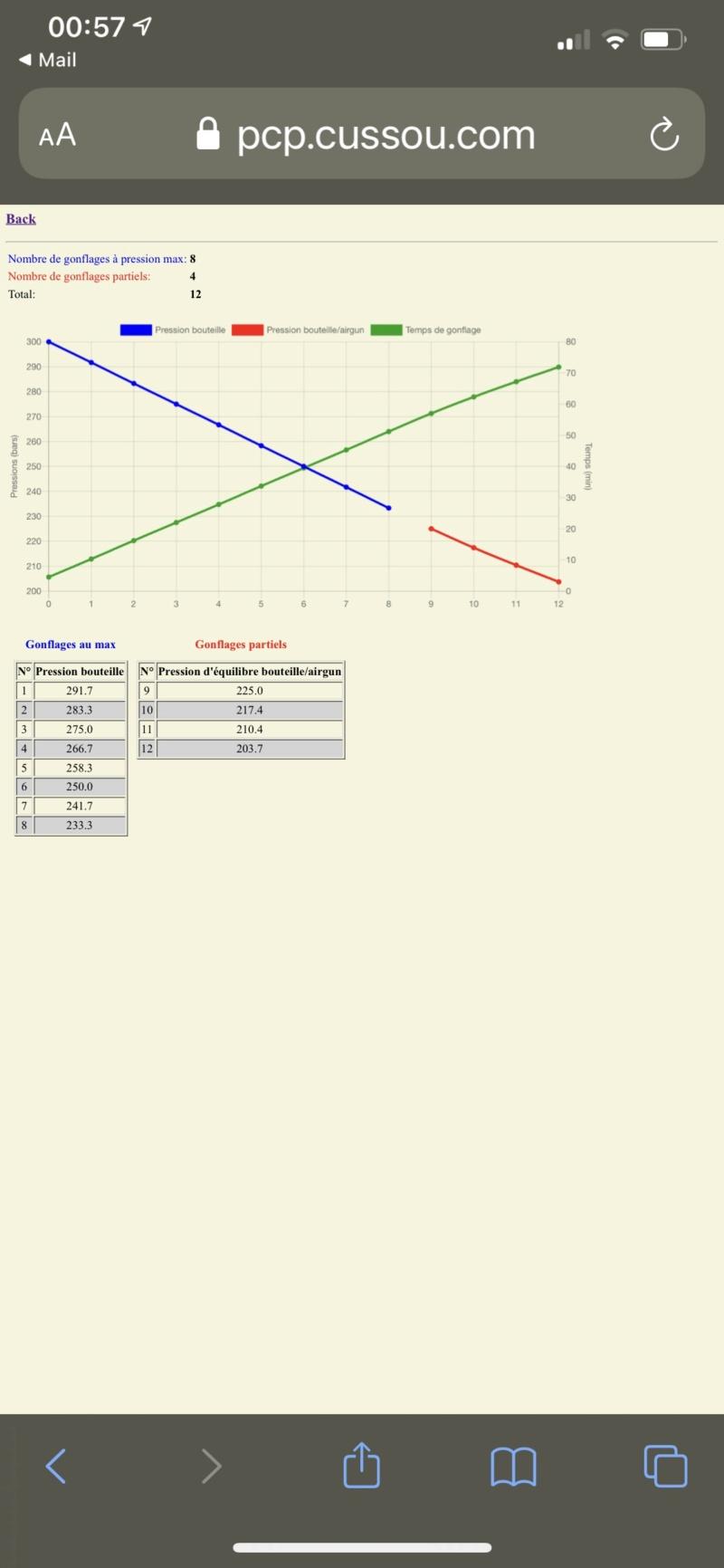 PCP: calculateur du nombre de remplissages/gonflages avec une bouteille - Page 3 Cc139e10