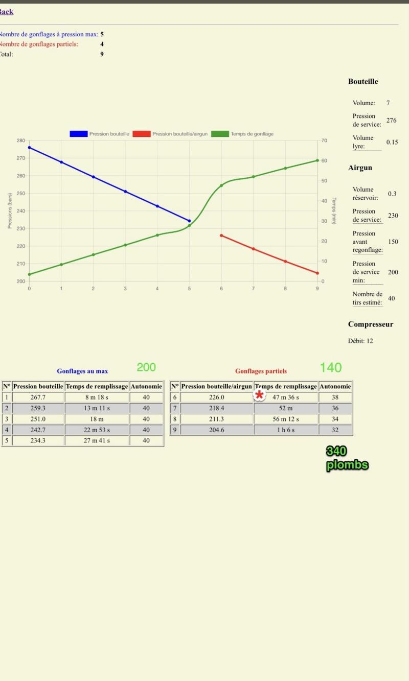 PCP: calculateur du nombre de remplissages/gonflages avec une bouteille - Page 5 Fd8cc310