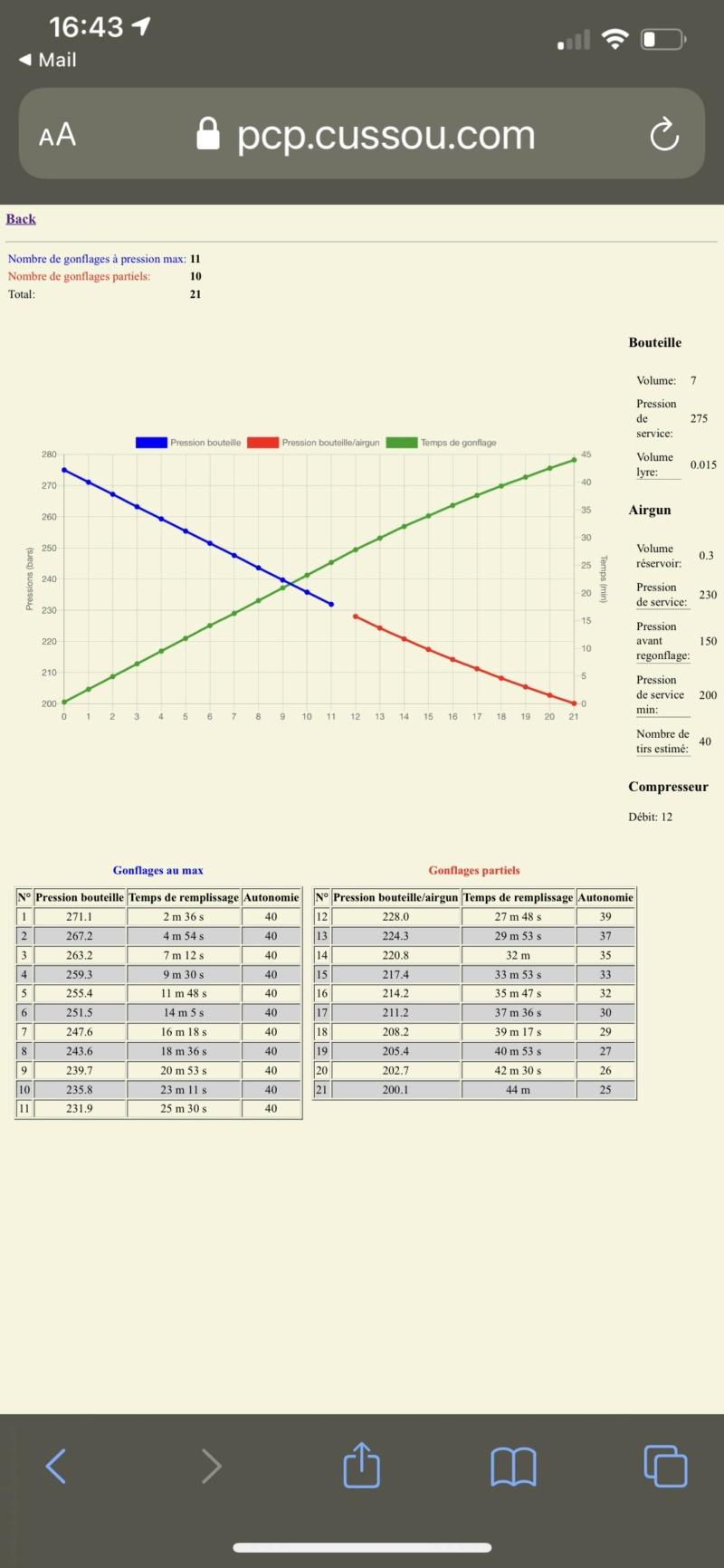 PCP: calculateur du nombre de remplissages/gonflages avec une bouteille - Page 5 Fe95fd10