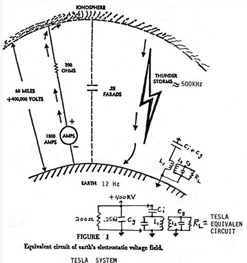 Naukowy kreacjonizm - Page 2 Tesla10
