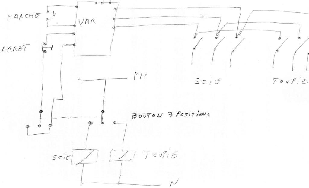 Cherche selecteur (commutateur) de machines en triphasées Img51910
