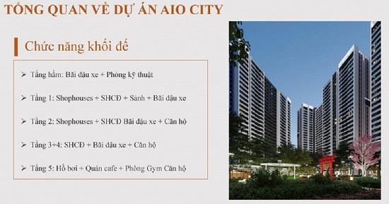 Dự án Aio City với thiết kế hiện đại, từ kiến trúc tới từng căn hộ Aio310