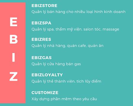 Các ưu điểm tối ưu của phần mềm quản lý bán hàng Ebiz Ebiz310