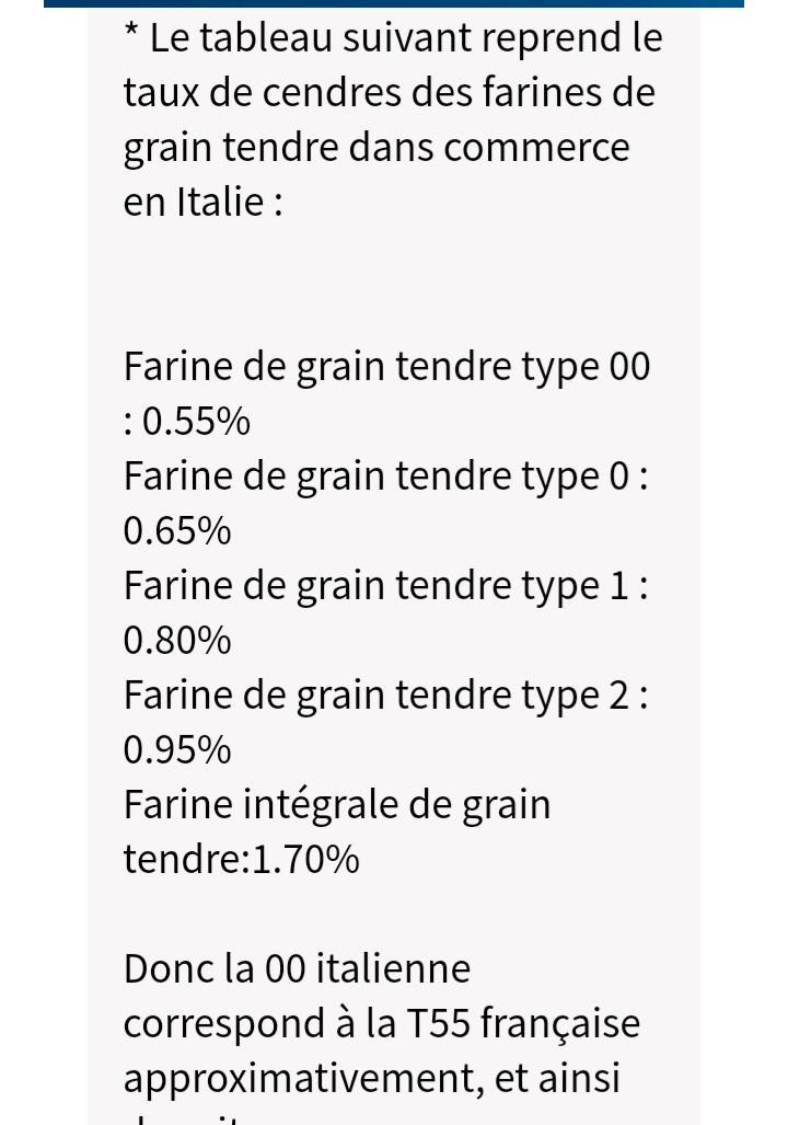 Farine type 1 Screen20