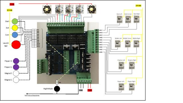 """[WIP] Pincab PF 43"""" BG 27"""" & PIN2DMD Connex10"""