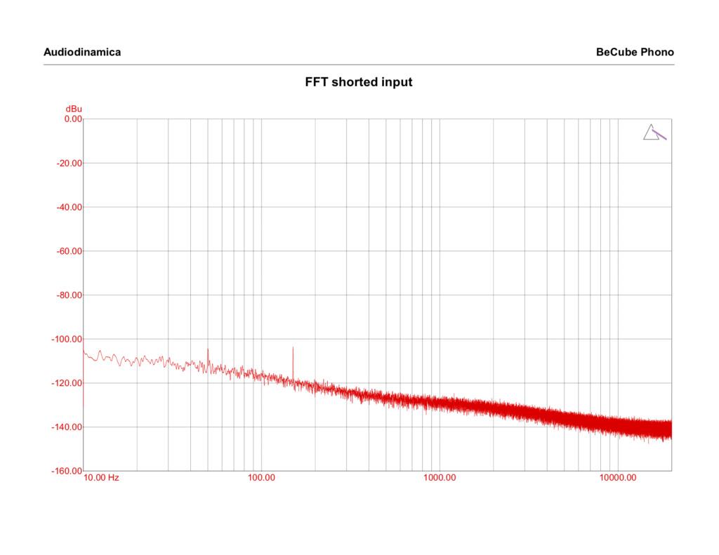 Audiodinamica BeCube Phono e SUT n.3 - Pagina 2 Bcb_ph12
