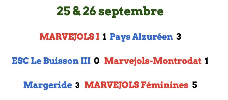 MARVEJOLS-SPORTS Captur14
