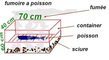 fumoir a poissons Dessin10