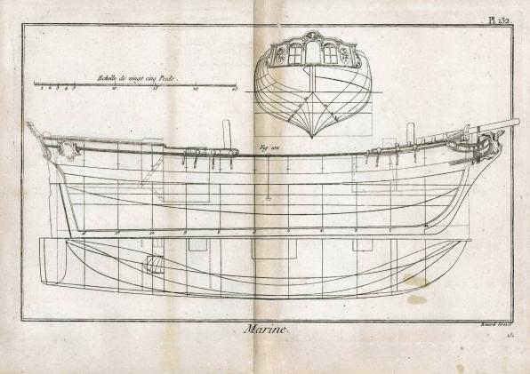 Planche d'une goëlette du XVIIIe sièccle du genre Colonial Schooner. - Page 2 Dragon19