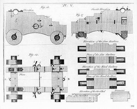 Affût anglais de 9-pounder au 1:10. Système de 1760 d'après J. Robertson en 1775. - Page 2 Dragon28