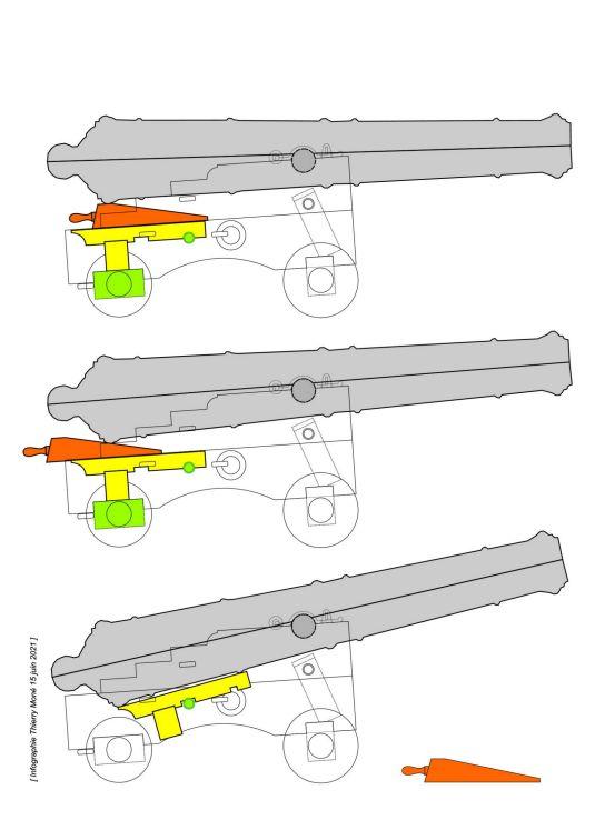 Affût anglais de 9-pounder au 1:10. Système de 1760 d'après J. Robertson en 1775. - Page 4 Dragon33