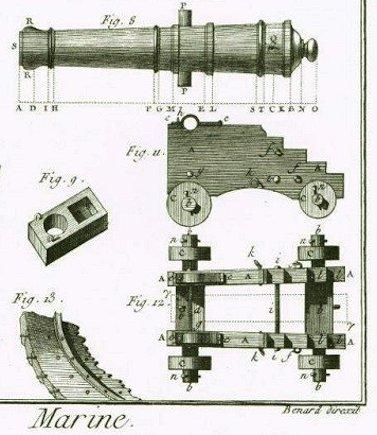 Affût anglais de 9-pounder au 1:10. Système de 1760 d'après J. Robertson en 1775. - Page 3 Encycl14