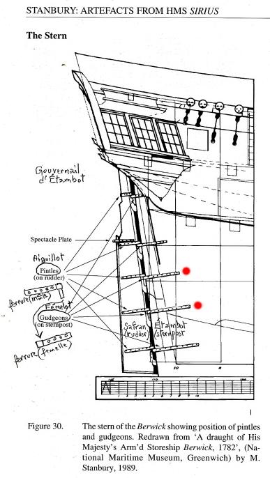 Le Dragon du chevalier de L'Espine : du Cutter anglais à la corvette française. - Page 5 Hms-si10