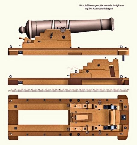 Kanonier-Schaluppe autrichienne sur le Rhin en 1795 ? Kanoni11