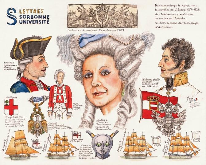 Le Dragon du chevalier de L'Espine : du Cutter anglais à la corvette française. - Page 5 Kdo1_s10