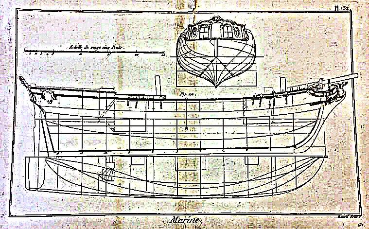 Planche d'une goëlette du XVIIIe sièccle du genre Colonial Schooner. Planch10