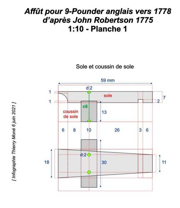 Affût anglais de 9-pounder au 1:10. Système de 1760 d'après J. Robertson en 1775. - Page 2 Solese10