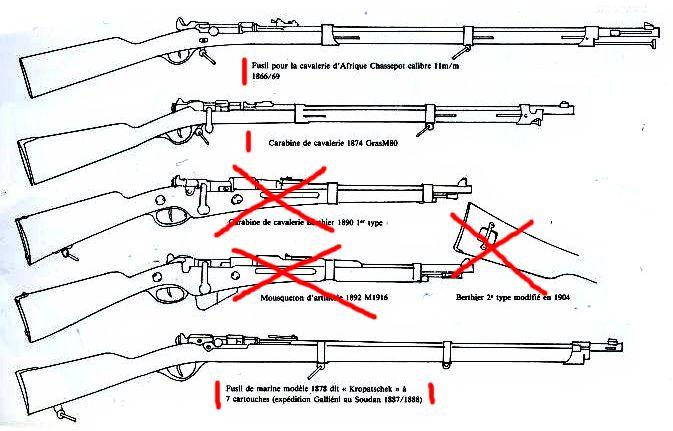 Simulateur de tir canon de 25 mm - Page 2 Spahis10