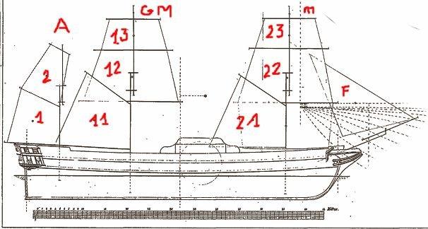 """Frégate à roues """"La Caraïbe"""" perdue en janvier 1847. - Page 2 W10"""