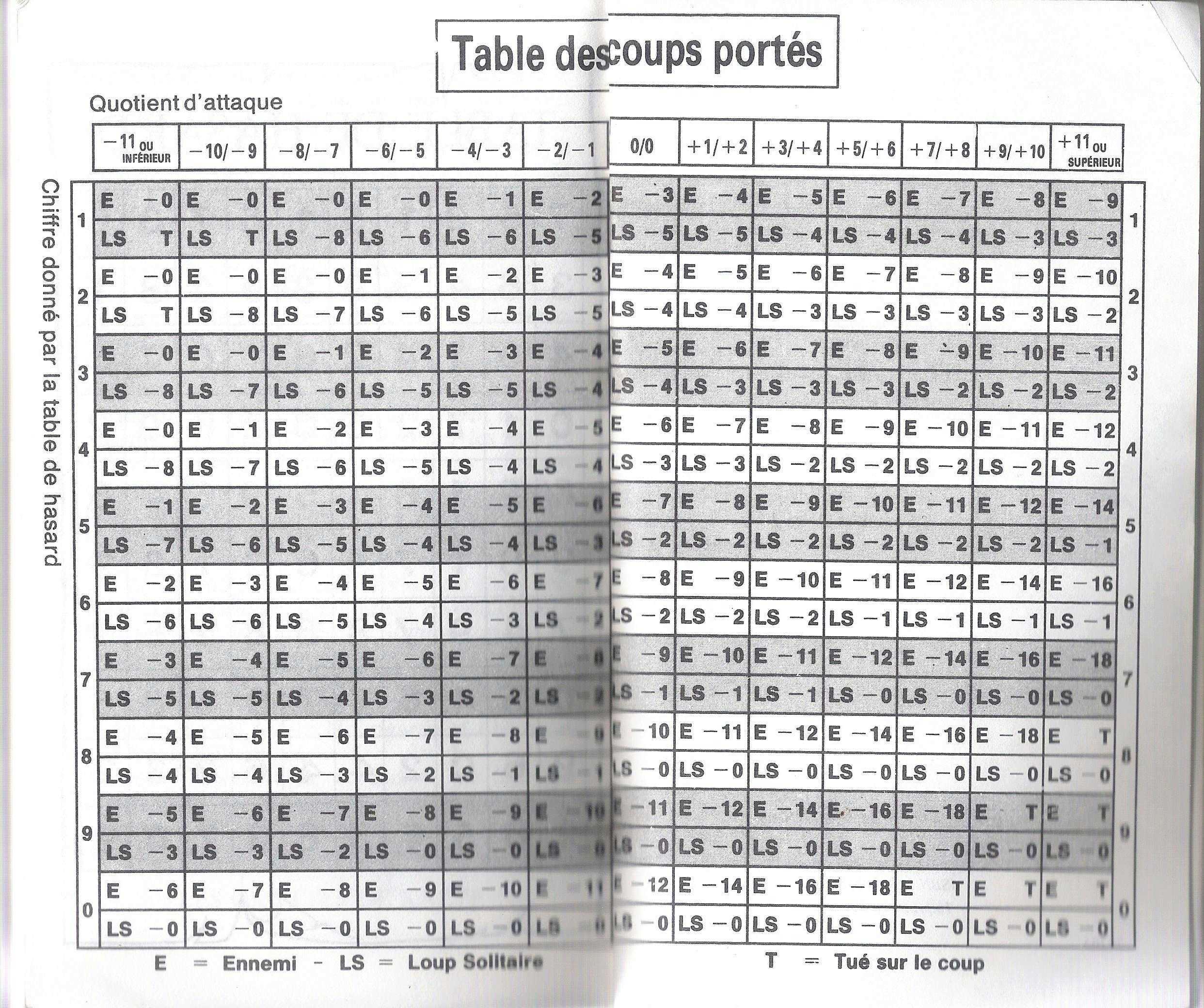 Règles inventées par les lecteurs - Page 5 Ls-tab10