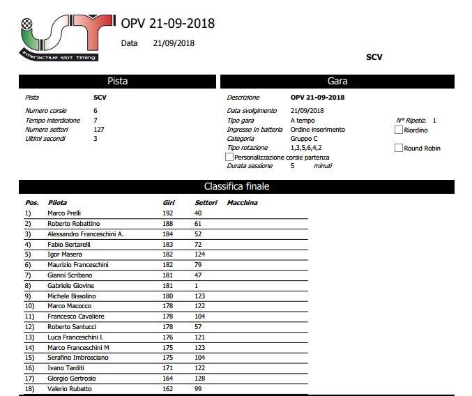 OPV 2018 RISULTATI GARA 6 Clagar13