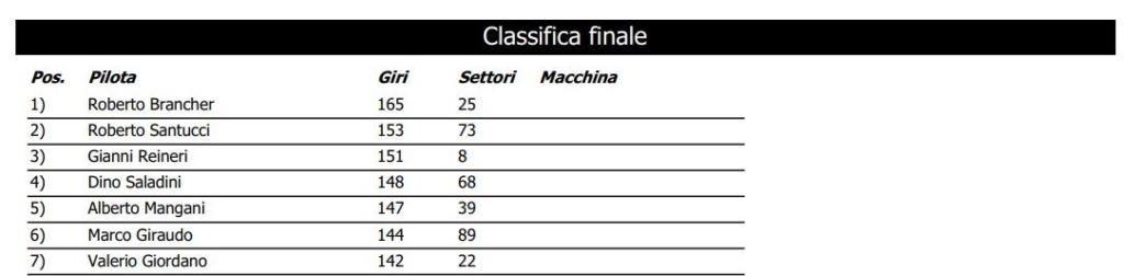 FINALE DI CAMPIONATO TROFEO LAMBORGHINI 2018-19 Clagar19