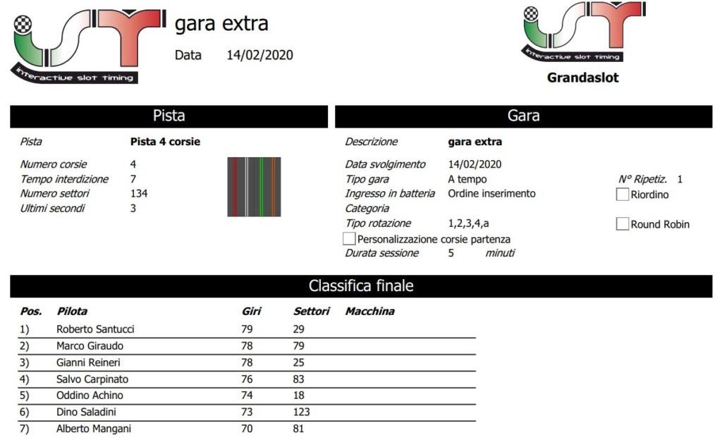 CAMPIONATO ABARTH 2000 GARA 4 RISULTATI Clagar26