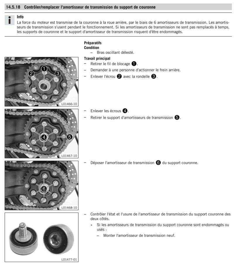 Dimension douille porte couronne sur superduke 1290r V1 Captur34