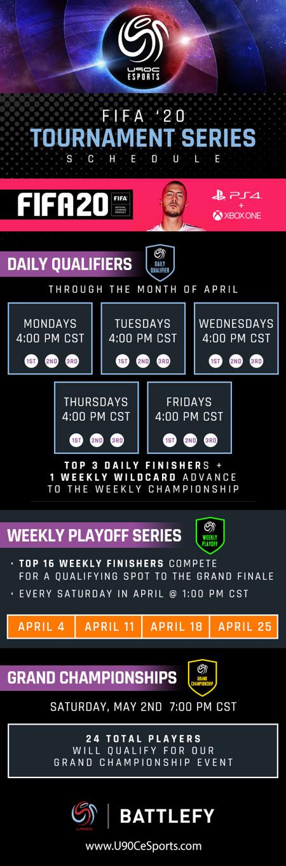 U90C eSports - April FIFA20 - Monthly Tournament Series Esport14