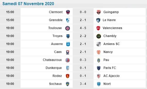 [Les Pronos de Fred 2020-2021 / Saison 15]10eme journée 10eme_10