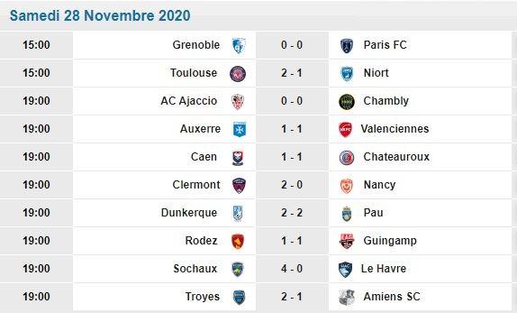 [Les Pronos de Fred 2020-2021 / Saison 15]12eme journée 12eme_10