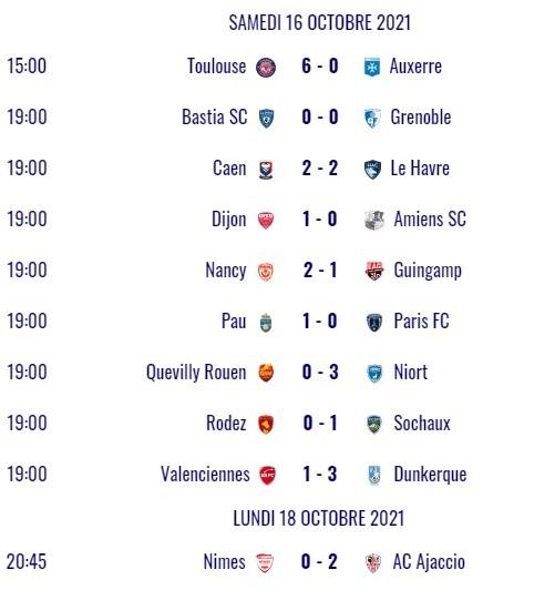 [Les Pronos de Fred 2021-2022 / Saison 16]12eme journée 12eme_14