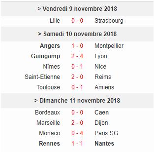 [Les Pronos de Fred 2018-2019  / Saison 13]13e journée 13e_jo10