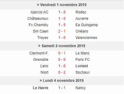 [Les Pronos de Fred 2019-2020 / Saison 14]13eme journée 13e_jo13