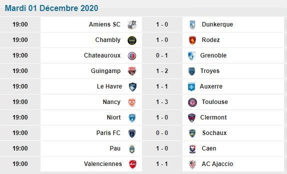 [Les Pronos de Fred 2020-2021 / Saison 15]13eme journée 13eme_11