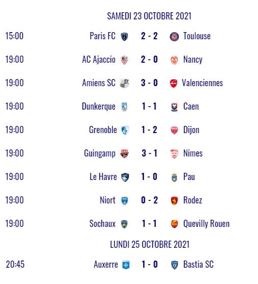 [Les Pronos de Fred 2021-2022 / Saison 16]13eme journée 13eme_14