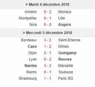 [Les Pronos de Fred 2018-2019 / Saison 13]16e journée 16e_jo10