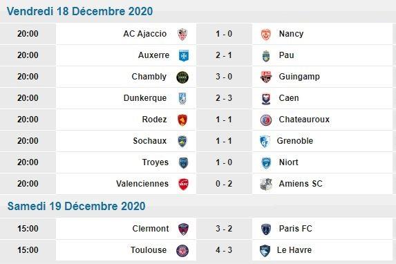[Les Pronos de Fred 2020-2021 / Saison 15]16eme journée 16eme_10