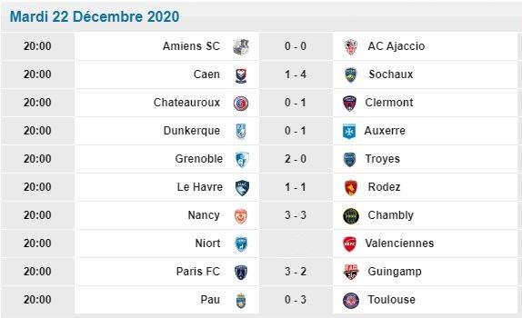 [Les Pronos de Fred 2020-2021 / Saison 15]17eme journée 17eme_10
