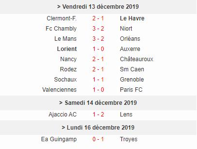 [Les Pronos de Fred 2019-2020 / Saison 14]18eme journée 18e_jo12