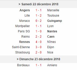 [Les Pronos de Fred 2018-2019 / Saison 13 ]19e journée 19e_jo11