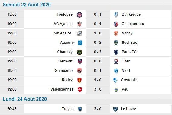 [Les Pronos de Fred 2020-2021 / Saison 15]1ere journée 1ere_j10