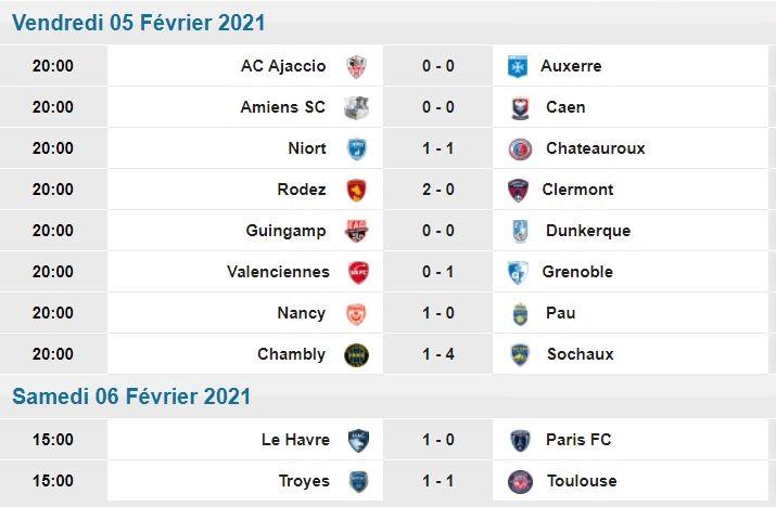 [Les Pronos de Fred 2020-2021 / Saison 15]24eme journée 24eme_10