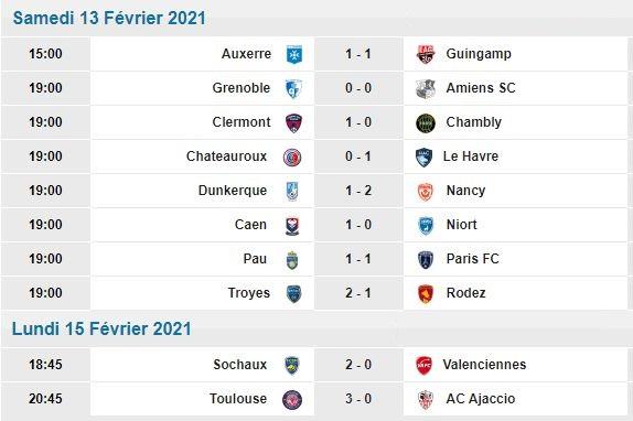[Les Pronos de Fred 2020-2021 / Saison 15]25eme journée 25eme_10