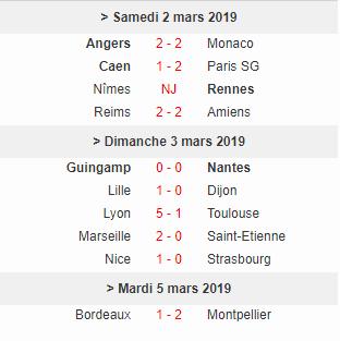 [Les Pronos de Fred 2018-2019 / Saison 13]27e journée - 9 Avril Nimes-Rennes 27e_jo10